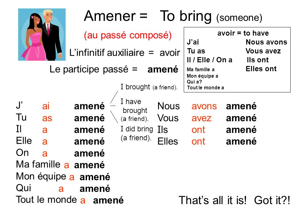 Amener = To bring (someone) That's all it is! Got it !
