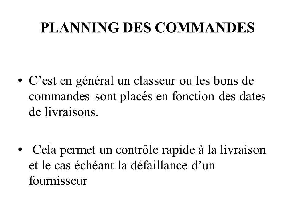 planning des commandes