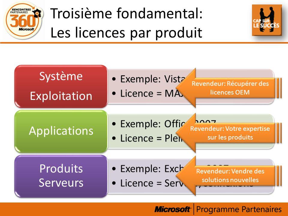 Troisième fondamental: Les licences par produit