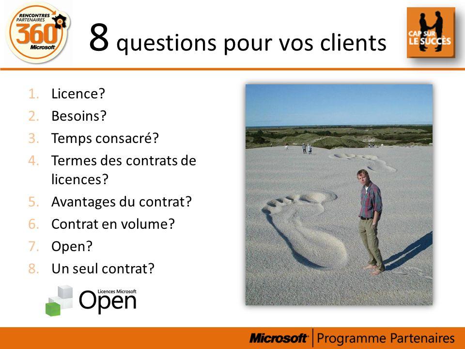 8 questions pour vos clients