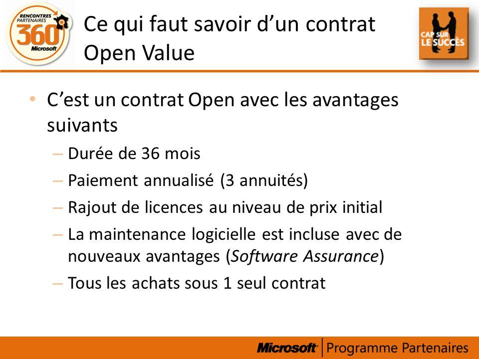 Ce qui faut savoir d'un contrat Open Value