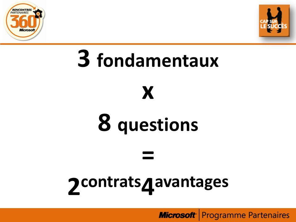 3 fondamentaux x 8 questions = 2contrats4avantages