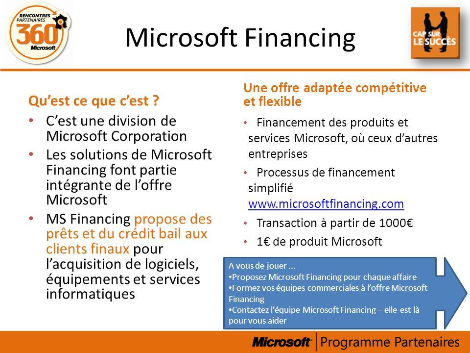 Microsoft Financing Qu'est ce que c'est