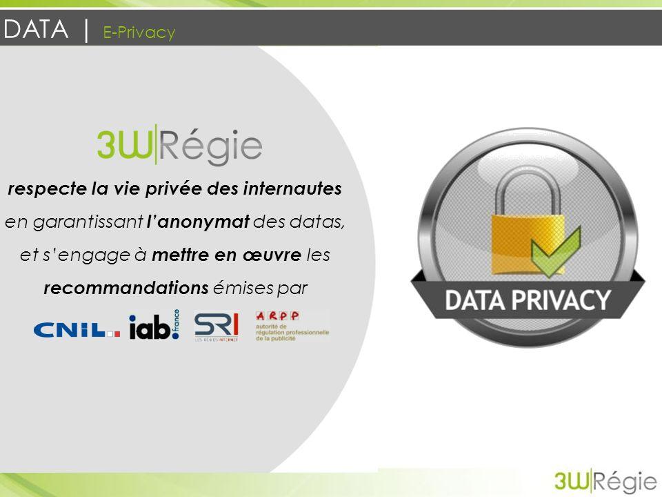 respecte la vie privée des internautes