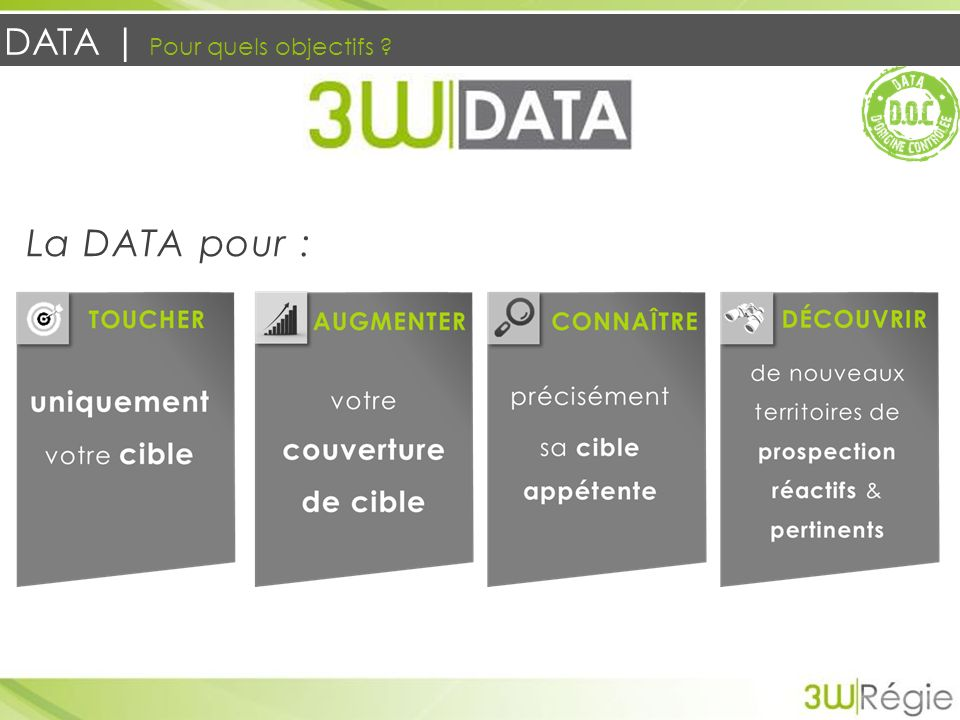 DATA | Pour quels objectifs
