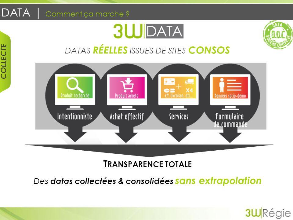 DATA | Comment ça marche