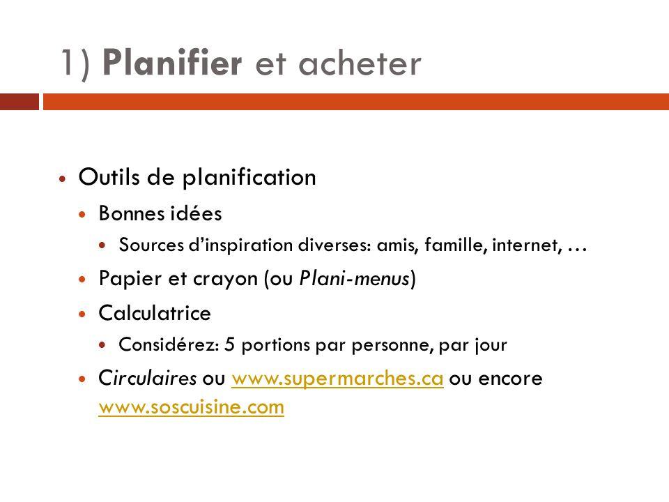 1) Planifier et acheter Outils de planification Bonnes idées