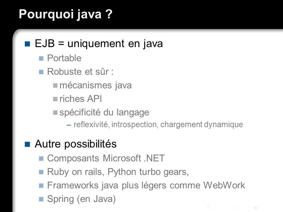 Pourquoi java EJB = uniquement en java Autre possibilités Portable