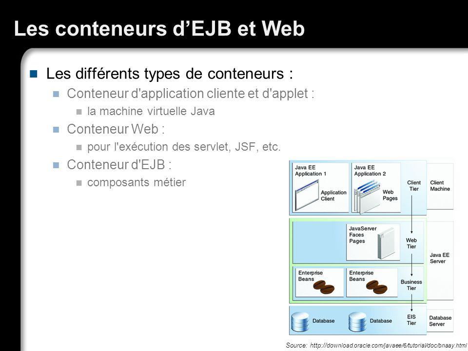 Les conteneurs d'EJB et Web