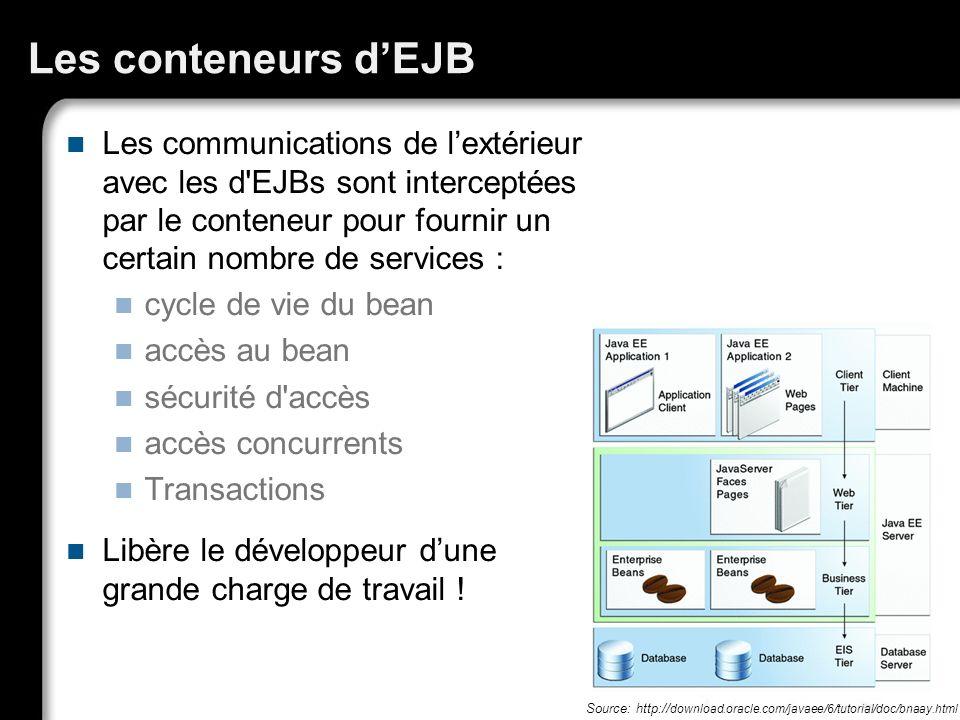 Les conteneurs d'EJB