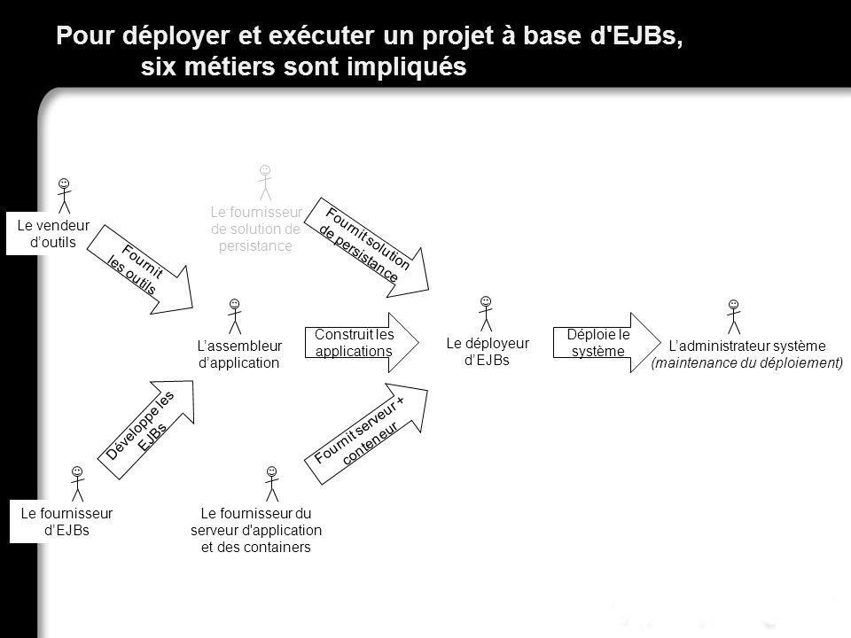 Pour déployer et exécuter un projet à base d EJBs,