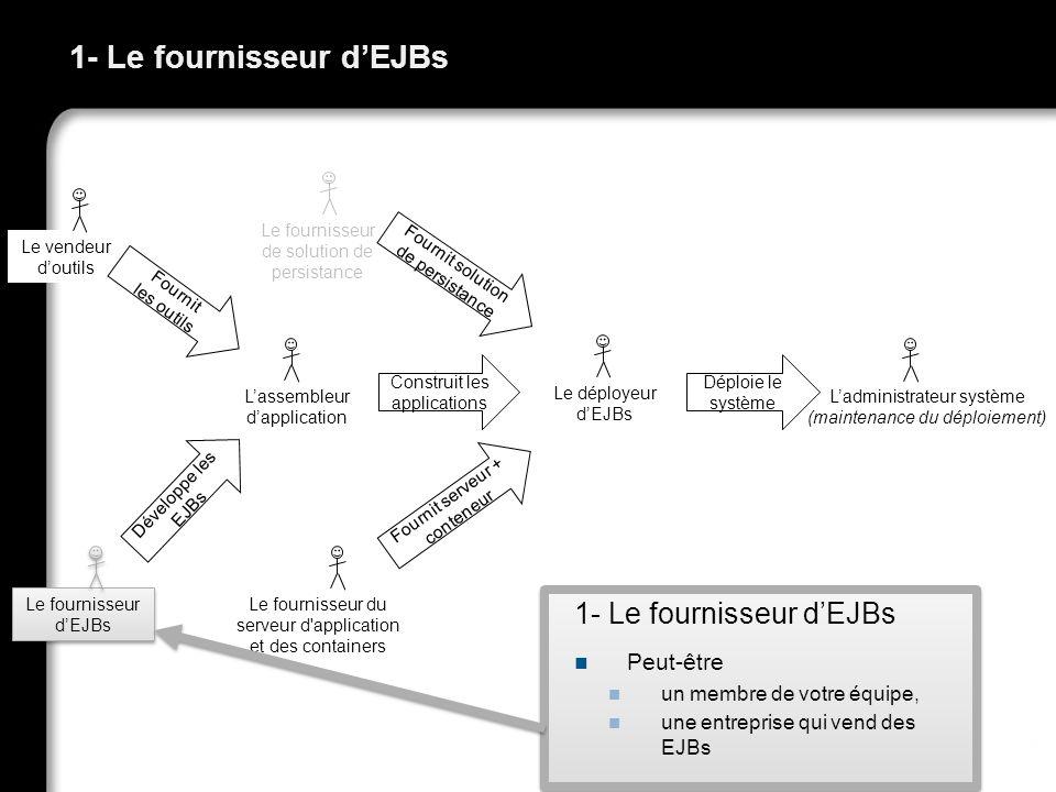 1- Le fournisseur d'EJBs