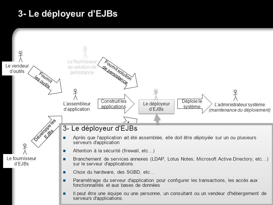 3- Le déployeur d'EJBs 3- Le déployeur d EJBs