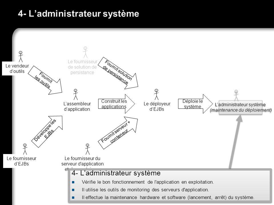 4- L'administrateur système