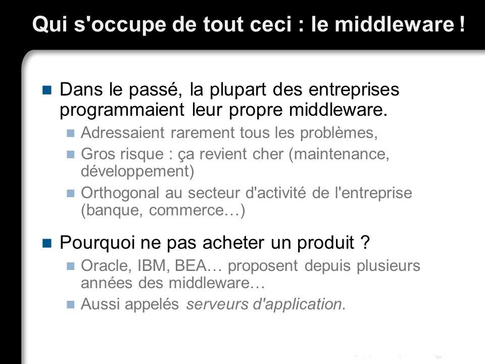 Qui s occupe de tout ceci : le middleware !