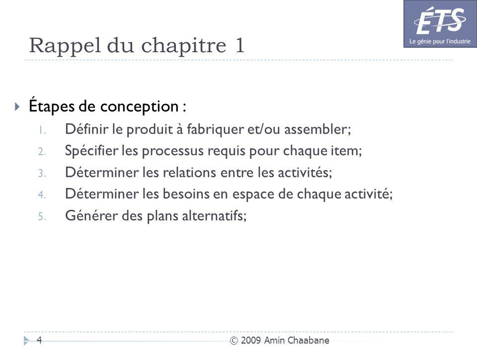 Rappel du chapitre 1 Étapes de conception :
