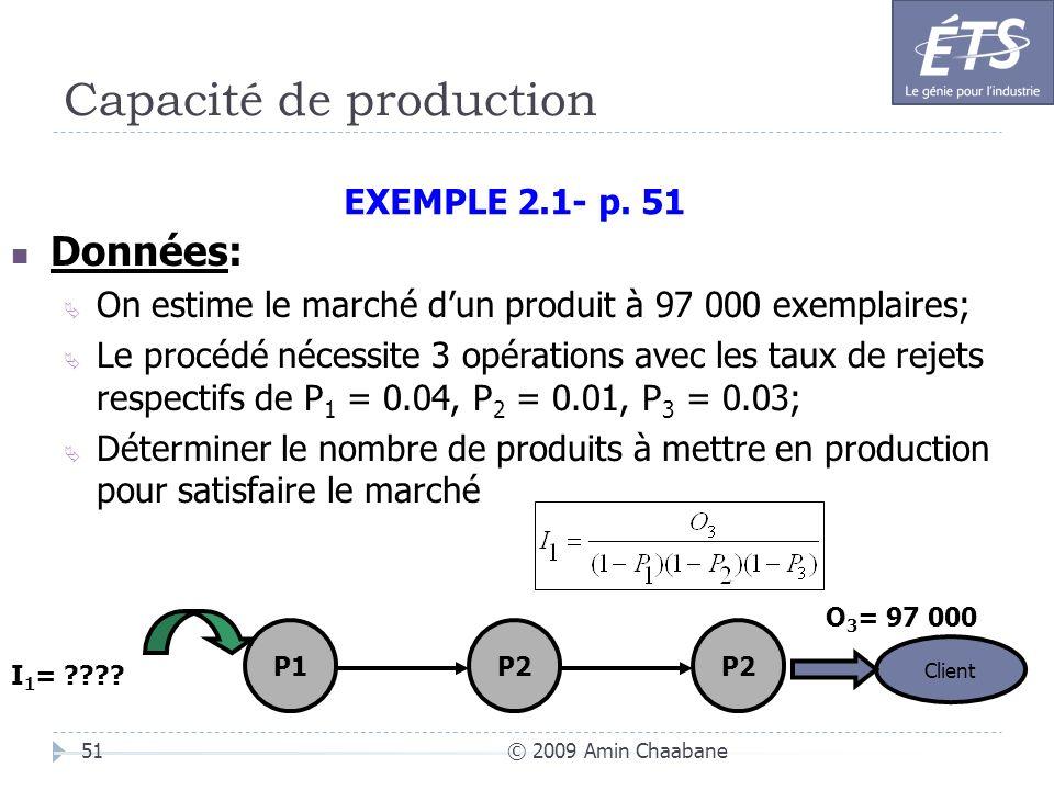 Capacité de production