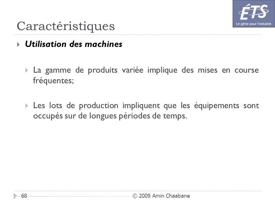 Caractéristiques Utilisation des machines