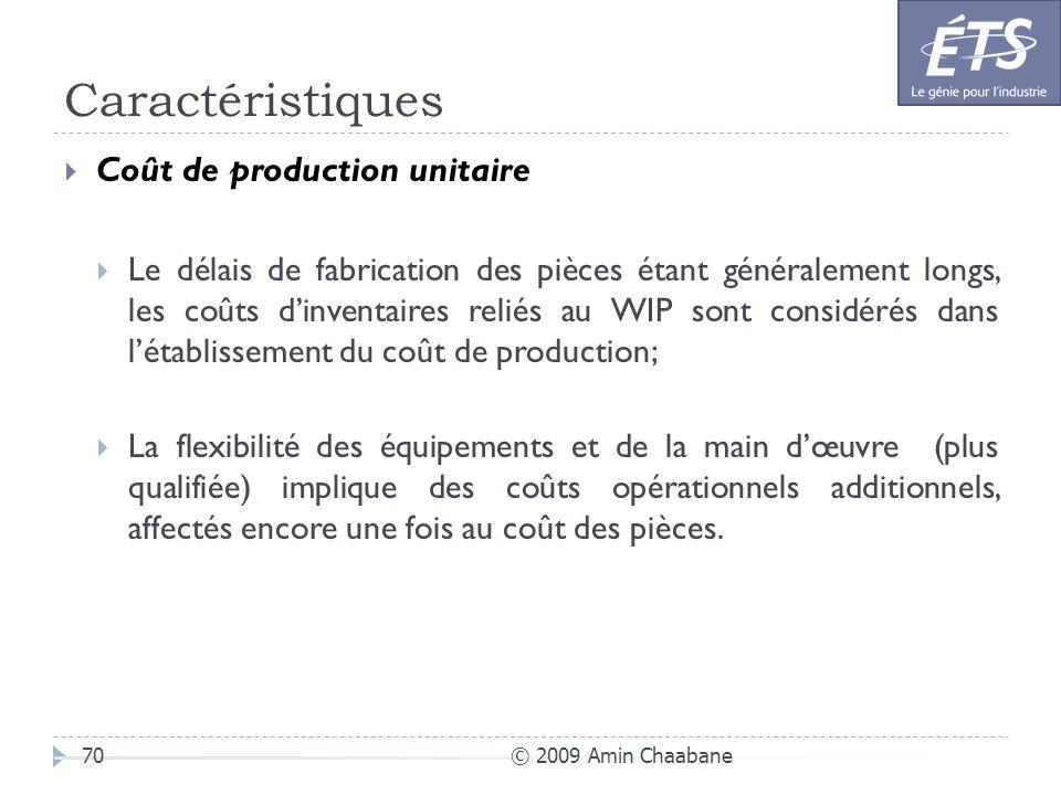 Caractéristiques Coût de production unitaire