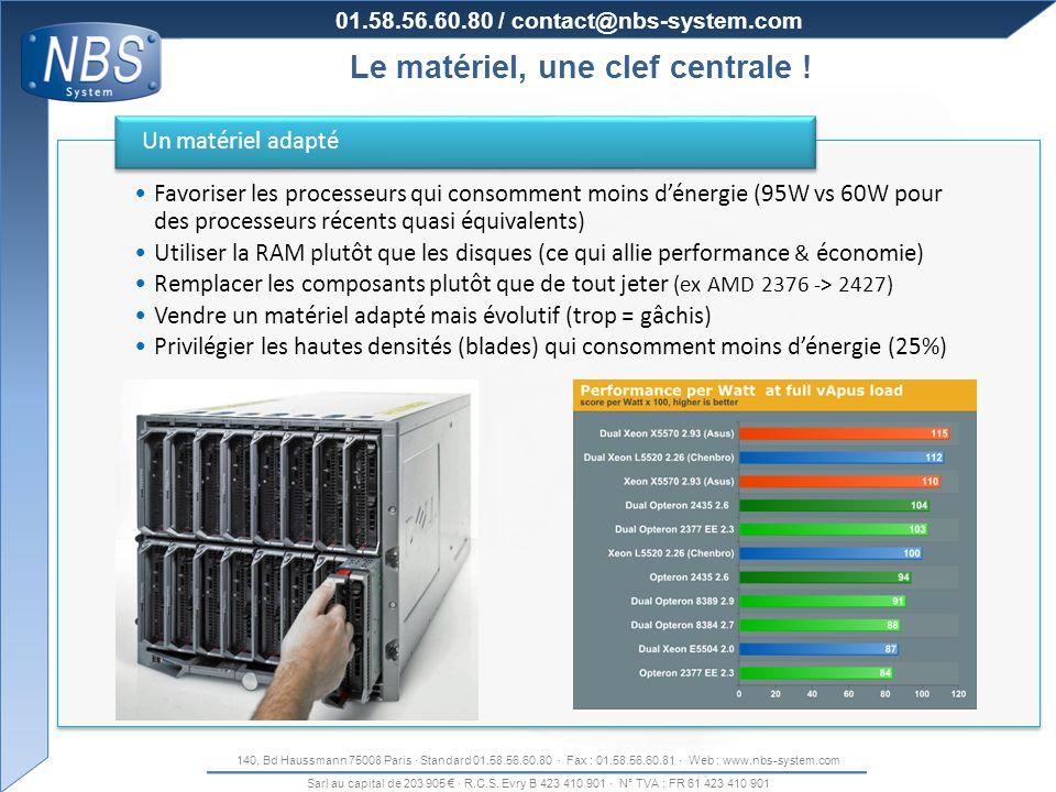 Organisation de la production Le matériel, une clef centrale !