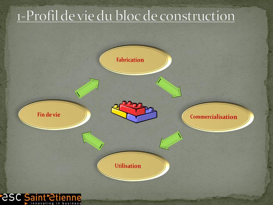 1-Profil de vie du bloc de construction