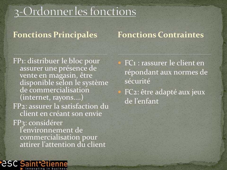 3-Ordonner les fonctions