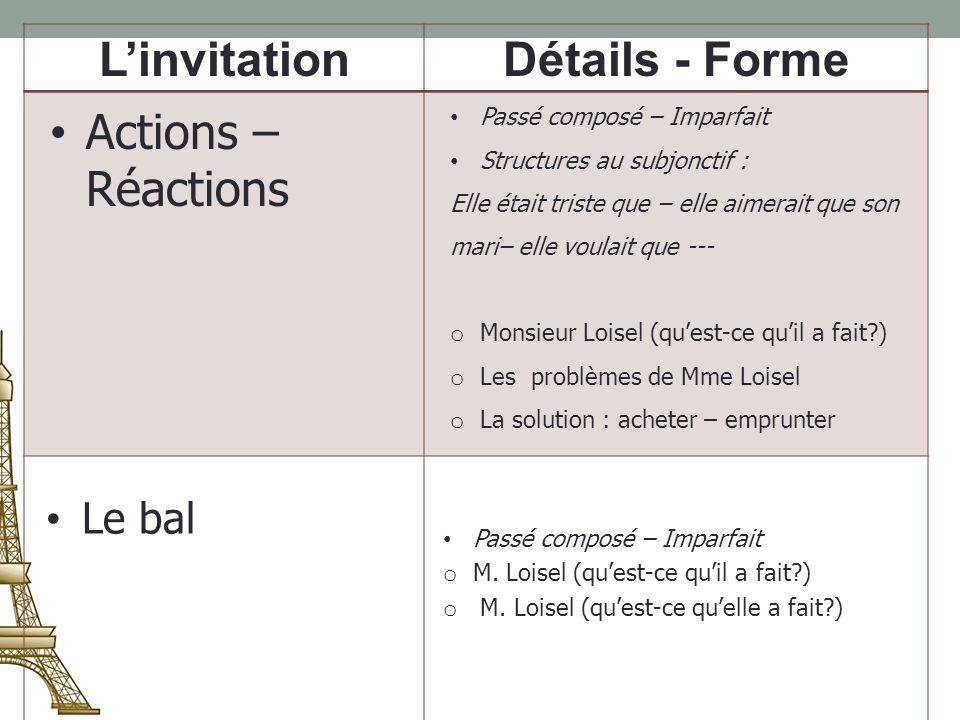 L'invitation Détails - Forme
