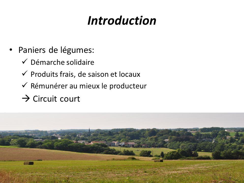 Introduction Paniers de légumes:  Circuit court Démarche solidaire