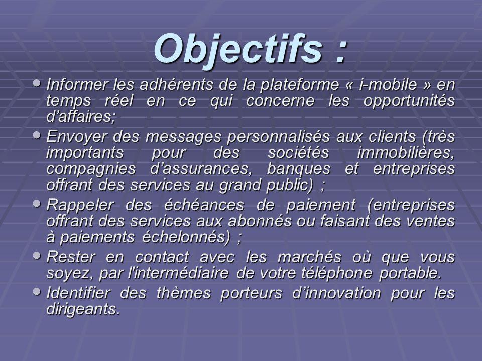 Objectifs : Informer les adhérents de la plateforme « i-mobile » en temps réel en ce qui concerne les opportunités d'affaires;