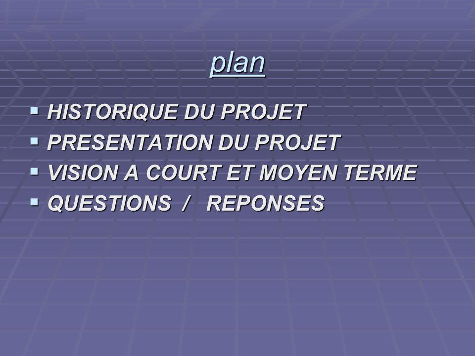 plan HISTORIQUE DU PROJET PRESENTATION DU PROJET