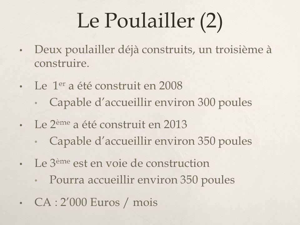 Le Poulailler (2) Deux poulailler déjà construits, un troisième à construire. Le 1er a été construit en 2008.