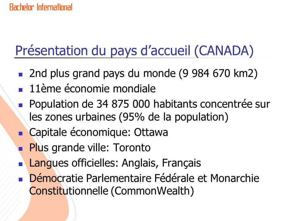 Présentation du pays d'accueil (CANADA)