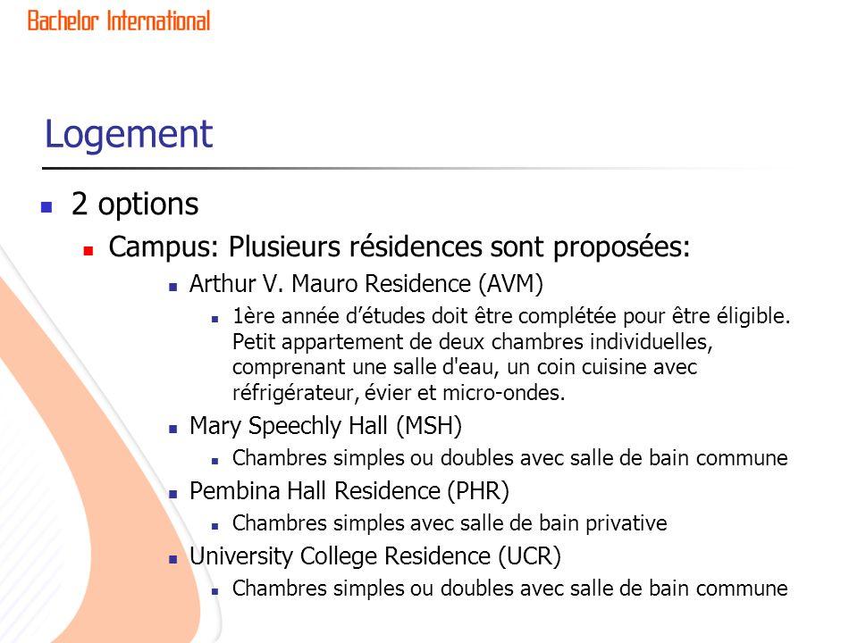 Logement 2 options Campus: Plusieurs résidences sont proposées: