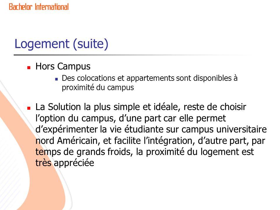 Logement (suite) Hors Campus