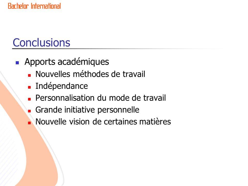 Conclusions Apports académiques Nouvelles méthodes de travail