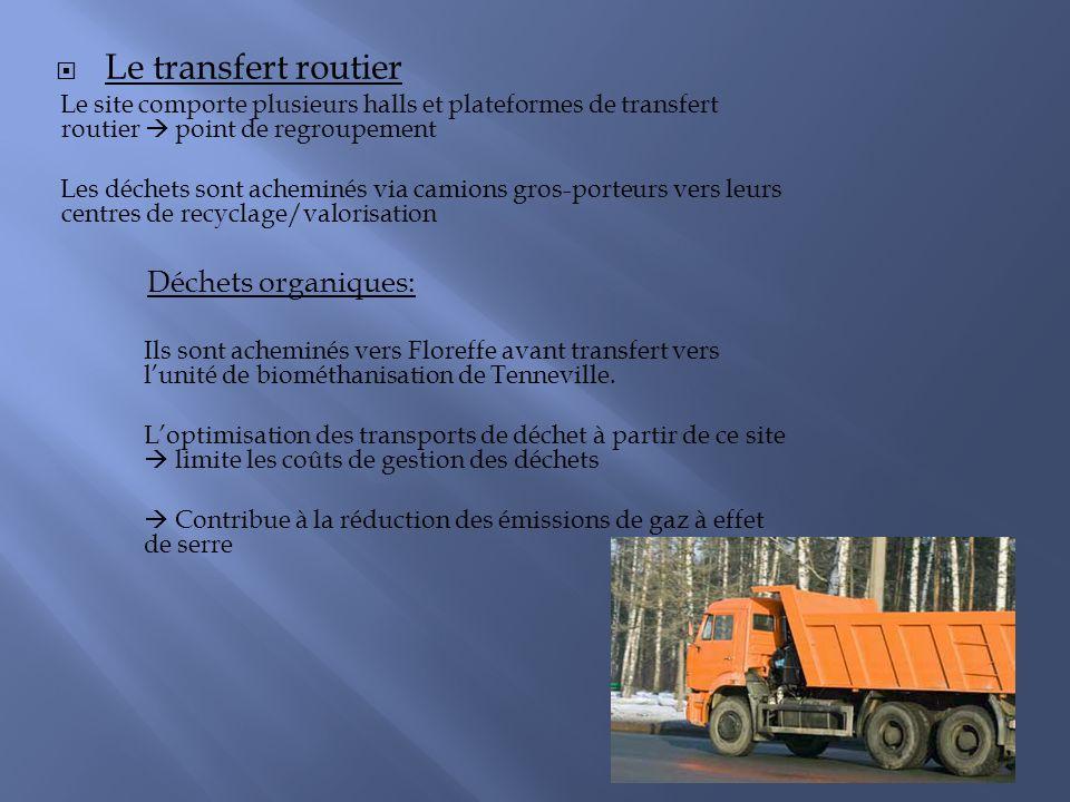 Le transfert routier Déchets organiques: