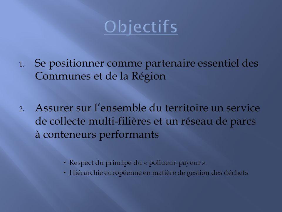 Objectifs Se positionner comme partenaire essentiel des Communes et de la Région.