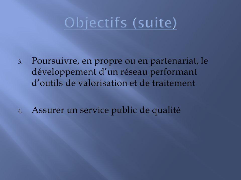 Objectifs (suite) Poursuivre, en propre ou en partenariat, le développement d'un réseau performant d'outils de valorisation et de traitement.