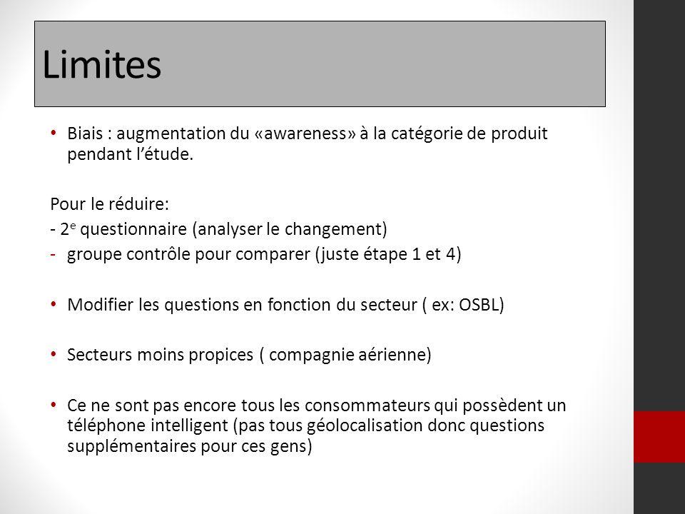 Limites Biais : augmentation du «awareness» à la catégorie de produit pendant l'étude. Pour le réduire: