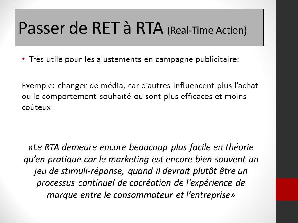 Passer de RET à RTA (Real-Time Action)