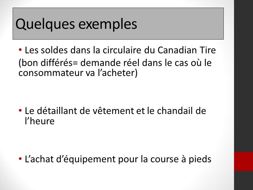 Quelques exemples Les soldes dans la circulaire du Canadian Tire