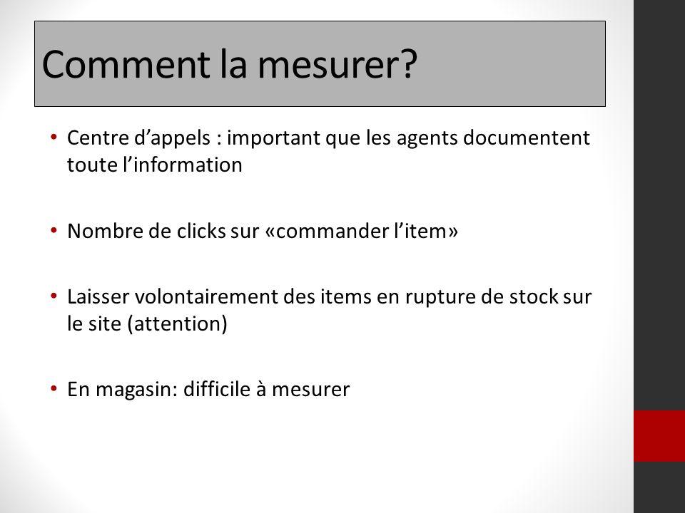 Comment la mesurer Centre d'appels : important que les agents documentent toute l'information. Nombre de clicks sur «commander l'item»