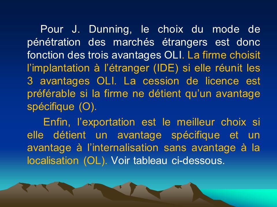 Pour J. Dunning, le choix du mode de pénétration des marchés étrangers est donc fonction des trois avantages OLI. La firme choisit l'implantation à l'étranger (IDE) si elle réunit les 3 avantages OLI. La cession de licence est préférable si la firme ne détient qu'un avantage spécifique (O).