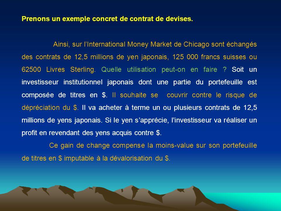 Prenons un exemple concret de contrat de devises.