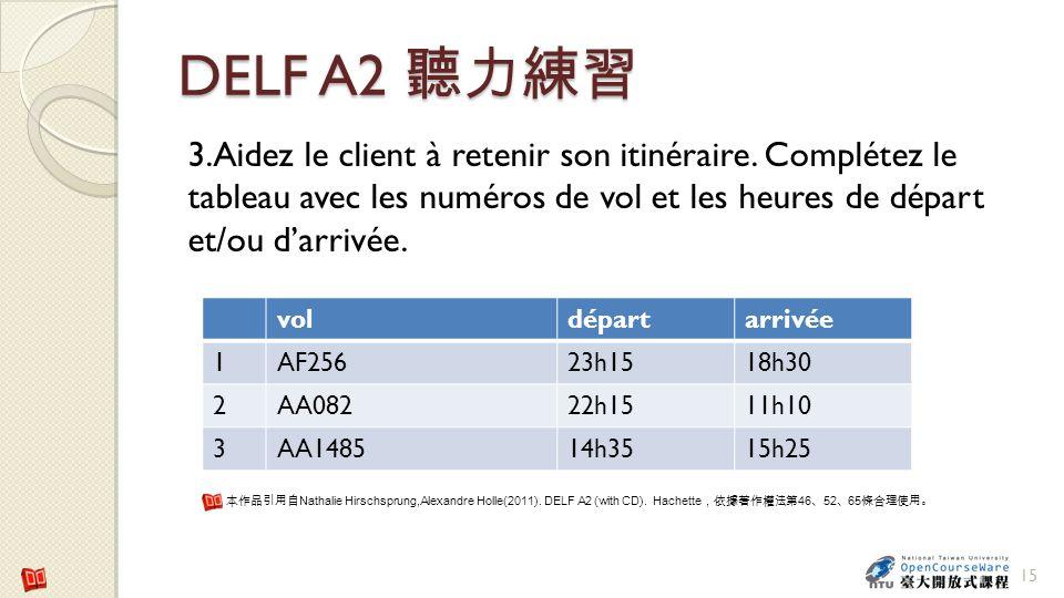 DELF A2 聽力練習 3.Aidez le client à retenir son itinéraire. Complétez le tableau avec les numéros de vol et les heures de départ et/ou d'arrivée.