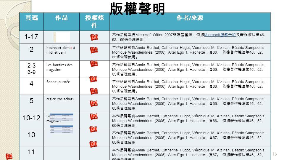 版權聲明 1-17 2 4 5 10-12 10 11 13 頁碼 作品 授權條件 作者/來源 2-3 6-9
