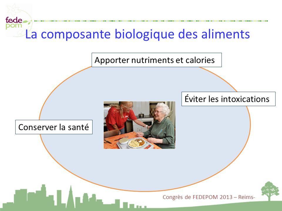 La composante biologique des aliments