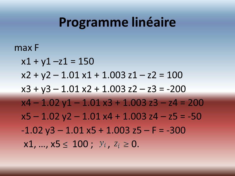 Programme linéaire