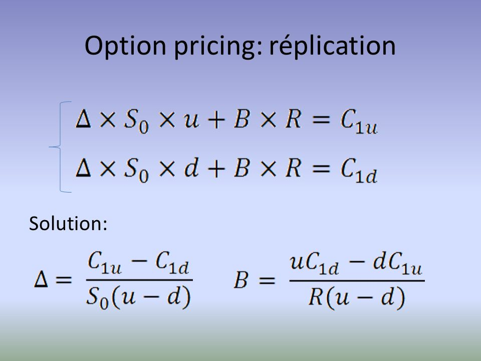 Option pricing: réplication