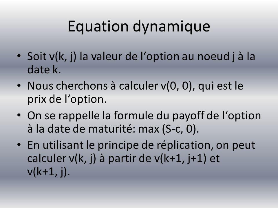 Equation dynamique Soit v(k, j) la valeur de l'option au noeud j à la date k. Nous cherchons à calculer v(0, 0), qui est le prix de l'option.